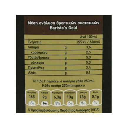 gold-barrista-rofima-galaktos-3.6-lipar